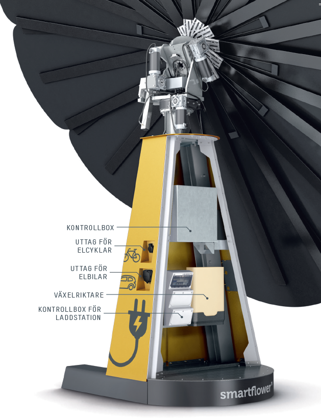 SmartFlower - Solarscandinavia